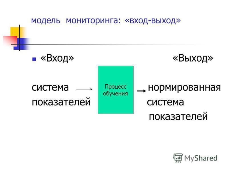 модель мониторинга: «вход-выход» «Вход» «Выход» система нормированная показателей система показателей Процесс обучения