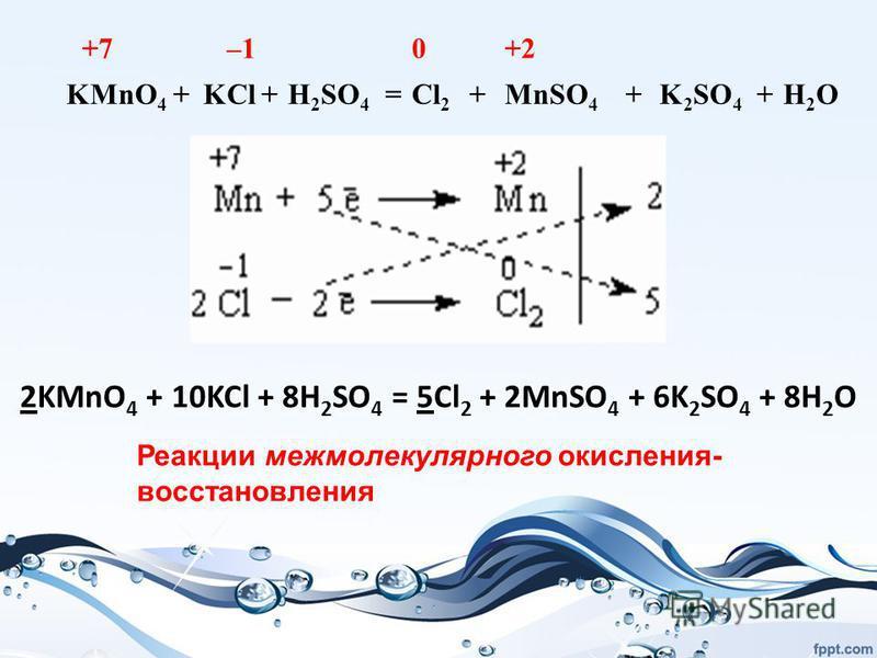 +7 –1 0 +2 KMnO 4 +KCl+H 2 SO 4 =Cl 2 +MnSO 4 +K 2 SO 4 +H2OH2O 2KMnO 4 + 10KCl + 8H 2 SO 4 = 5Cl 2 + 2MnSO 4 + 6K 2 SO 4 + 8H 2 O Реакции межмолекулярного окисления- восстановления