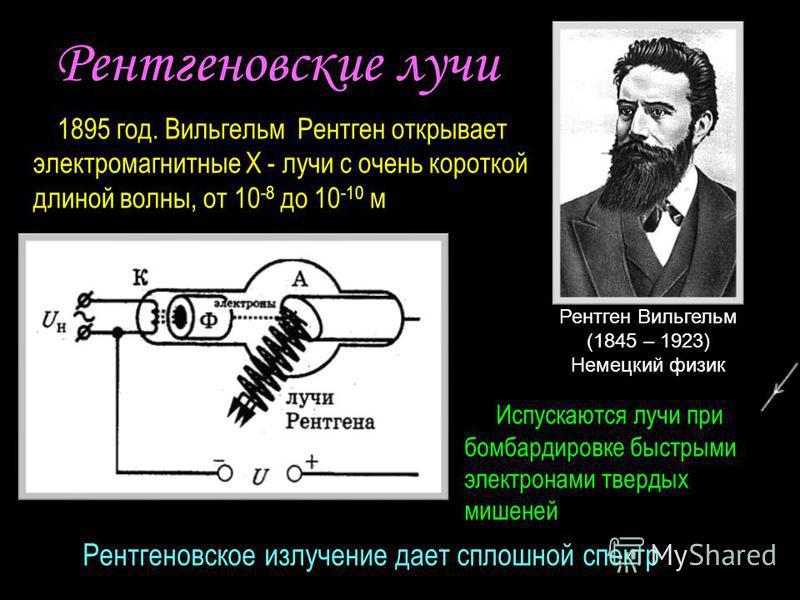 Рентгеновские лучи 1895 год. Вильгельм Рентген открывает электромагнитные Х - лучи с очень короткой длиной волны, от 10 -8 до 10 -10 м Испускаются лучи при бомбардировке быстрыми электронами твердых мишеней Рентгеновское излучение дает сплошной спект