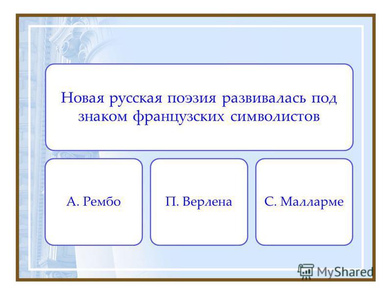 Новая русская поэзия развивалась под знаком французских символистов А. РембоП. ВерленаС. Малларме