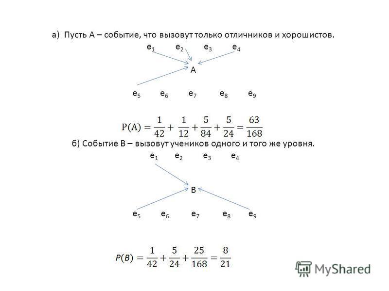 а) Пусть А – событие, что вызовут только отличников и хорошистов. е 1 е 2 е 3 е 4 А е 5 е 6 е 7 е 8 е 9 б) Событие В – вызовут учеников одного и того же уровня. е 1 е 2 е 3 е 4 В е 5 е 6 е 7 е 8 е 9