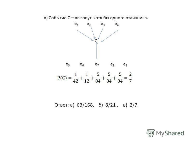 в) Событие С – вызовут хотя бы одного отличника. е 1 е 2 е 3 е 4 С е 5 е 6 е 7 е 8 е 9 Ответ: а) 63/168, б) 8/21, в) 2/7.