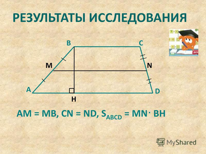 H NM D CB A AM = MB, CN = ND, S ABCD = MNBH