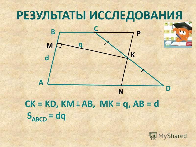 K N P M D C B A CK = KD, KM AB, MK = q, AB = d S ABCD = dq d q