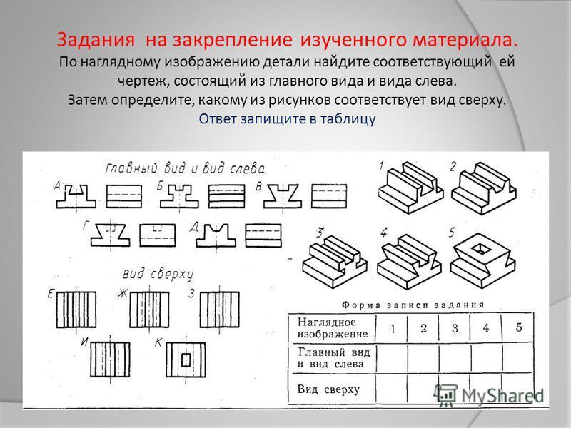 Задания на закрепление изученного материала. По наглядному изображению детали найдите соответствующий ей чертеж, состоящий из главного вида и вида слева. Затем определите, какому из рисунков соответствует вид сверху. Ответ запищите в таблицу