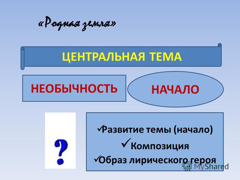 ЦЕНТРАЛЬНАЯ ТЕМА НЕОБЫЧНОСТЬ Развитие темы (начало) Композиция Образ лирического героя НАЧАЛО «Родная земля»