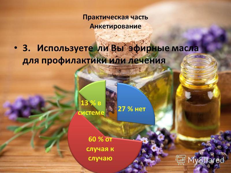 Практическая часть Анкетирование 3. Используете ли Вы эфирные масла для профилактики или лечения