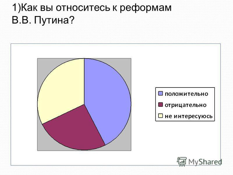 1)Как вы относитесь к реформам В.В. Путина?