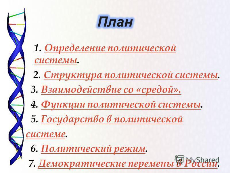 1. Определение политической системы.Определение политической системы 2. Структура политической системы.Структура политической системы 3. Взаимодействие со «средой».Взаимодействие со «средой». 4. Функции политической системы.Функции политической систе