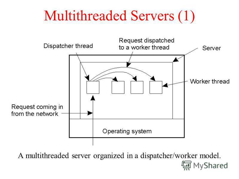 Multithreaded Servers (1) A multithreaded server organized in a dispatcher/worker model.