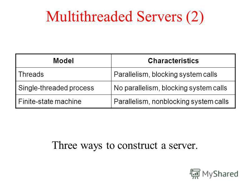 Multithreaded Servers (2) Three ways to construct a server. ModelCharacteristics ThreadsParallelism, blocking system calls Single-threaded processNo parallelism, blocking system calls Finite-state machineParallelism, nonblocking system calls