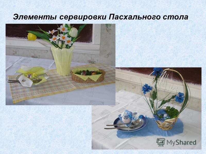 Элементы сервировки Пасхального стола
