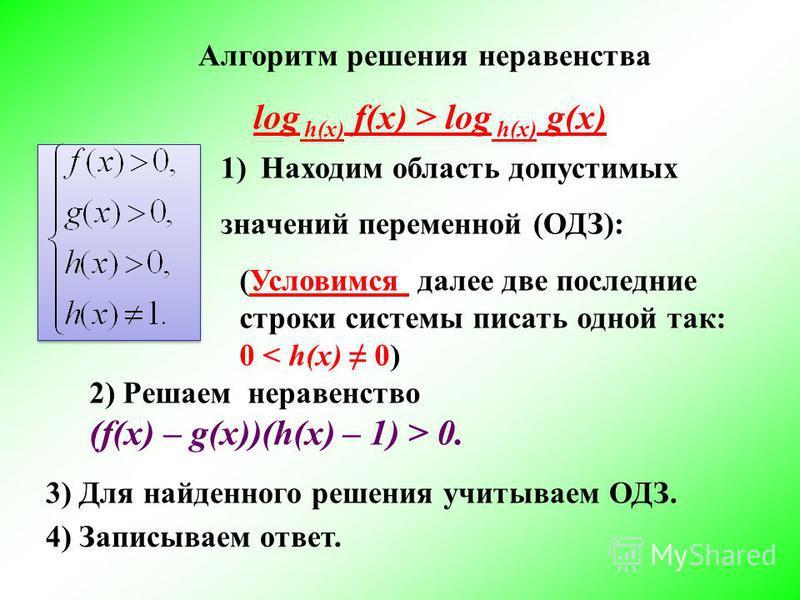 Алгоритм решения неравенства log h(x) f(x) > log h(x) g(x) 1)Находим область допустимых значений переменной (ОДЗ): 2) Решаем неравенство (f(х) – g(х))(h(х) – 1) > 0. (Условимся далее две последние строки системы писать одной так: 0 < h(x) 0) 3) Для н