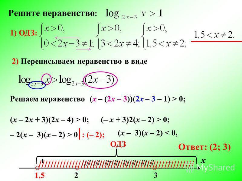 Решите неравенство : 1) ОДЗ: 2) Переписываем неравенство в виде Решаем неравенство (х – (2 х – 3))(2 х – 3 – 1) > 0; (х – 2 х + 3)(2 х – 4) > 0;(– х + 3)2(х – 2) > 0; – 2(х – 3)(х – 2) > 0: (– 2); (х – 3)(х – 2) < 0, х 23 + –+ ///////////////////////