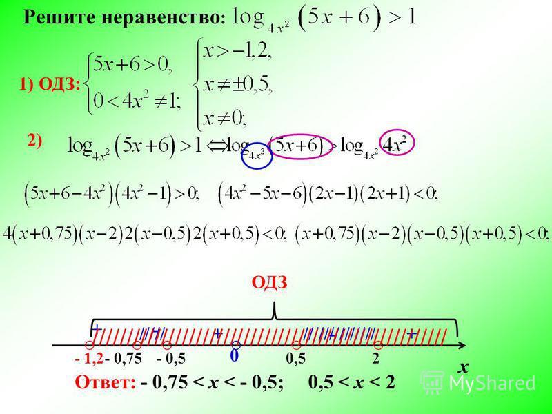 Решите неравенство : 1) ОДЗ: 2- 0,75- 0,50,5 х - +-+ Ответ: - 0,75 < x < - 0,5; 0,5 < x < 2 2) + /////////////////// - 1,2 //////////////////////////////////////////////////// ОДЗ 0