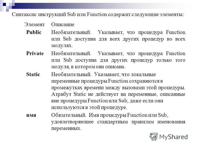 Синтаксис инструкций Sub или Function содержит следующие элементы: Элемент Описание Public Необязательный. Указывает, что процедура Function или Sub доступна для всех других процедур во всех модулях. Private Необязательный. Указывает, что процедура F