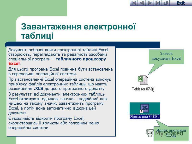 Exit Завантаження електронної таблиці Документ робочої книги електронної таблиці Excel створюють, переглядають та редагують засобами спеціальної програми – табличного процесору Excel. Для цього програма Excel повинна бути встановлена в середовищі опе