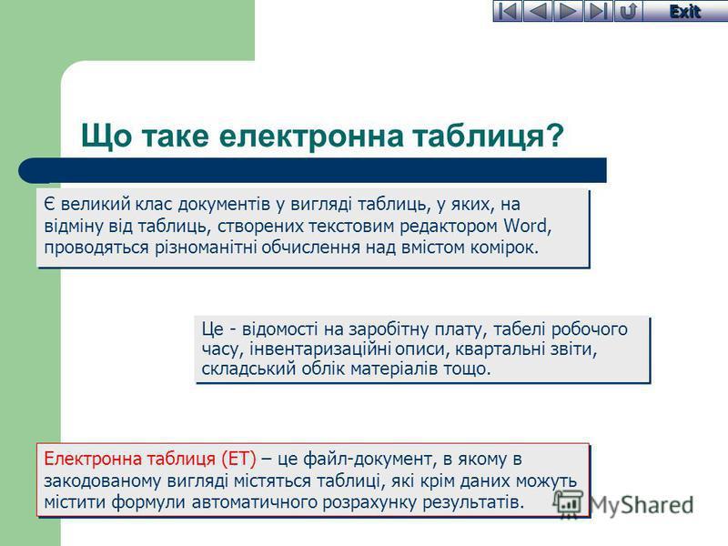 Exit Що таке електронна таблиця? Є великий клас документів у вигляді таблиць, у яких, на відміну від таблиць, створених текстовим редактором Word, проводяться різноманітні обчислення над вмістом комірок. Електронна таблиця (ЕТ) – це файл-документ, в