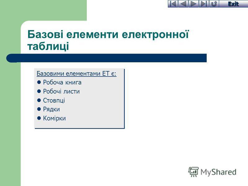 Exit Базові елементи електронної таблиці Базовими елементами ЕТ є: Робоча книга Робочі листи Стовпці Рядки Комірки Базовими елементами ЕТ є: Робоча книга Робочі листи Стовпці Рядки Комірки