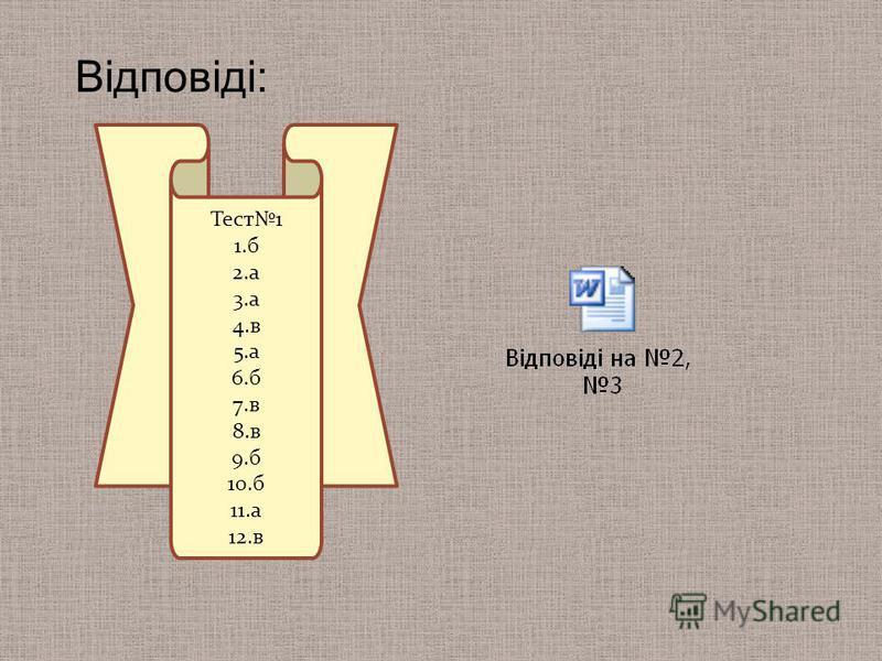 Тест1 1.б 2.а 3.а 4.в 5.а 6.б 7.в 8.в 9.б 10.б 11.а 12.в Відповіді: