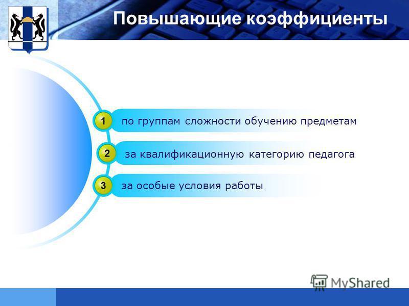 LOGO Повышающие коэффициенты 1 по группам сложности обучению предметам 2 за квалификационную категорию педагога 3 за особые условия работы