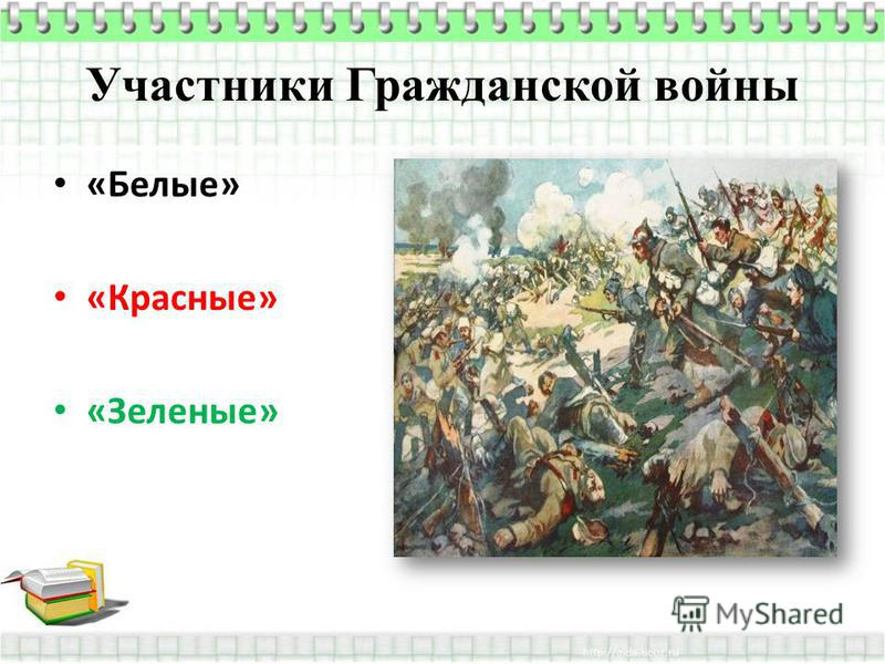 «Белые» «Красные» «Зеленые» Участники Гражданской войны