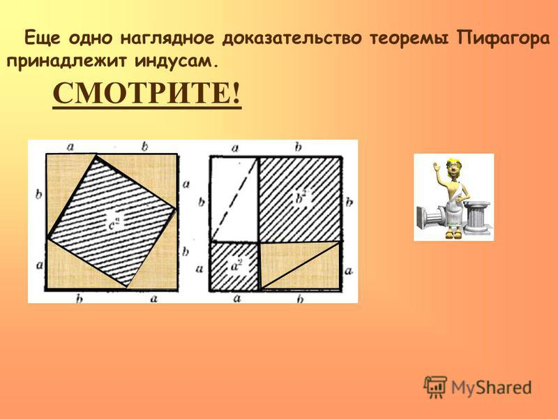 Еще одно наглядное доказательство теоремы Пифагора принадлежит индусам. СМОТРИТЕ!