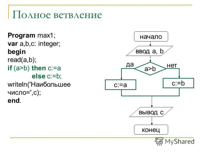 Полное ветвление начало ввод a, b c:=a a>b нет вывод c конец да c:=b Program max1; var a,b,c: integer; begin read(a,b); if (a>b) then c:=a else c:=b; writeln('Наибольшее число=',c); end.