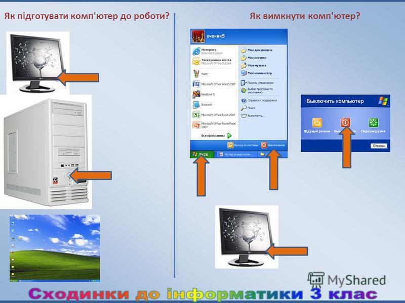 Як вимкнути комп'ютер?Як підготувати комп'ютер до роботи?