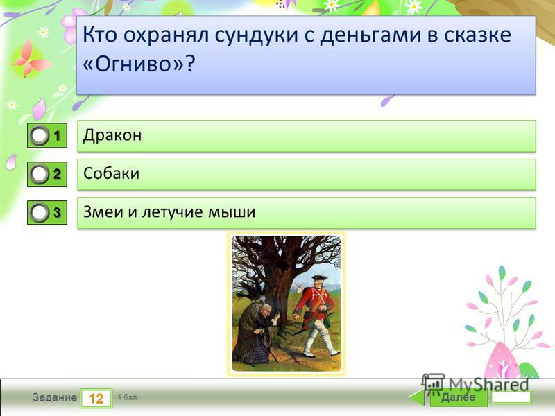 ProPowerPoint.ru Далее 12 Задание 1 бал. 1111 2222 3333 Кто охранял сундуки с деньгами в сказке «Огниво»?