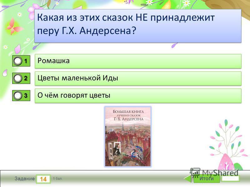 ProPowerPoint.ru Итоги 14 Задание 1 бал. 1111 2222 3333 Какая из этих сказок НЕ принадлежит перу Г.Х. Андерсена?