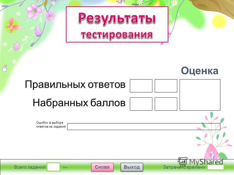 ProPowerPoint.ru Затрачено времени Выход Снова бал. Всего заданий Ошибки в выборе ответов на задания: Набранных баллов Правильных ответов Оценка