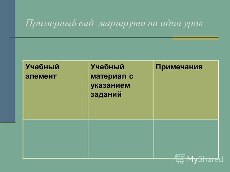 Примерный вид маршрута на один урок Учебный элемент Учебный материал с указанием заданий Примечания