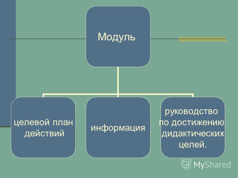 Модуль целевой план действий информация руководство по достижению дидактических целей.