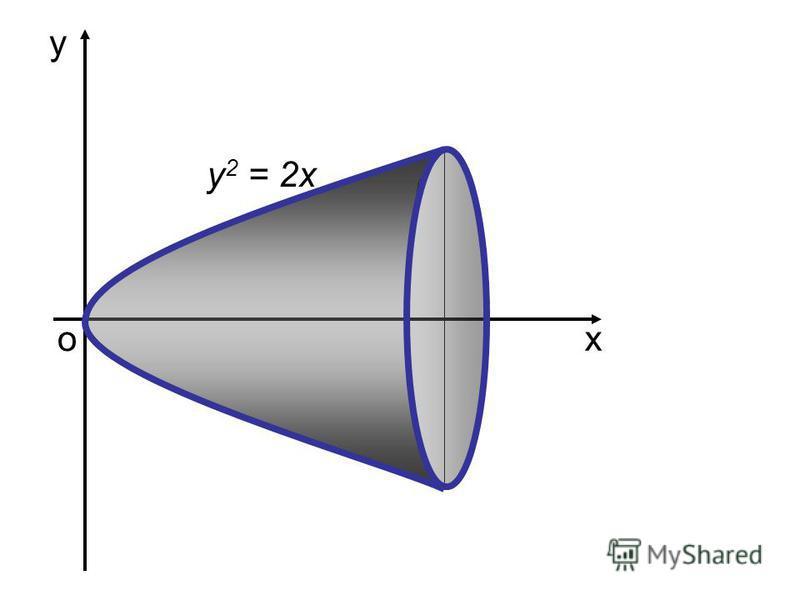 у х о -2 у = 4 - х 2 2 у = х 2 - 2х