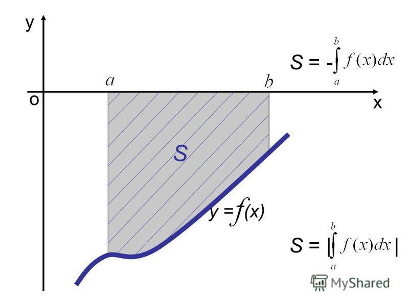 ох у у = (х) S S =