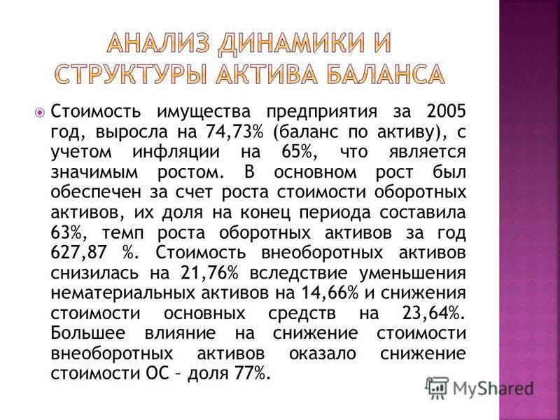 Стоимость имущества предприятия за 2005 год, выросла на 74,73% (баланс по активу), с учетом инфляции на 65%, что является значимым ростом. В основном рост был обеспечен за счет роста стоимости оборотных активов, их доля на конец периода составила 63%