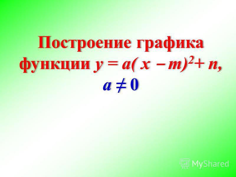 Построение графика функции у = а( х m) 2 + n, а 0 Построение графика функции у = а( х m) 2 + n, а 0