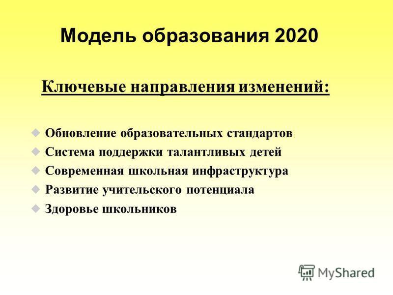 Модель образования 2020 Ключевые направления изменений: Обновление образовательных стандартов Система поддержки талантливых детей Современная школьная инфраструктура Развитие учительского потенциала Здоровье школьников