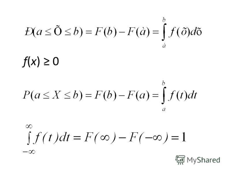 f(x) 0