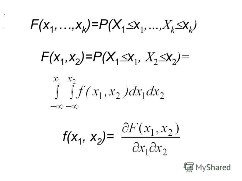 F(x 1,…,x k )=P(X 1 x 1,…,X k x k ) F(x 1,x 2 )=P(X 1 x 1, X 2 x 2 )=. f(x 1, x 2 )=.
