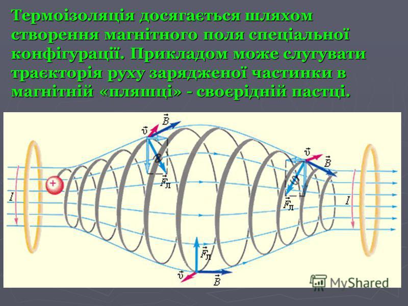 Термоізоляція досягається шляхом створення магнітного поля спеціальної конфігурації. Прикладом може слугувати траєкторія руху зарядженої частинки в магнітній «пляшці» - своєрідній пастці.