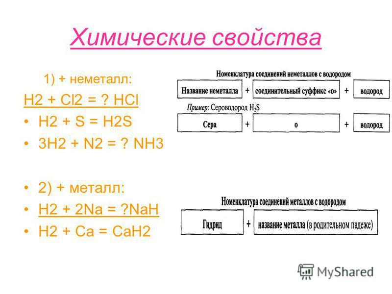 Химические свойства 1) + неметалл: Н2 + Сl2 = ? HCl H2 + S = H2S 3H2 + N2 = ? NH3 2) + металл: H2 + 2Na = ?NaH H2 + Ca = CaH2