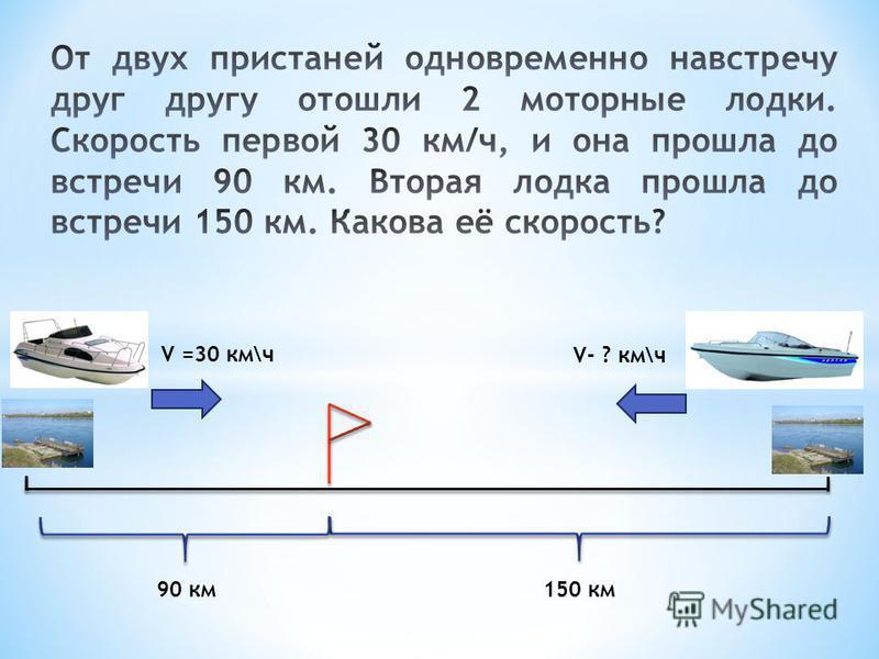 V =30 км\ч 90 км 150 км V- ? км\ч