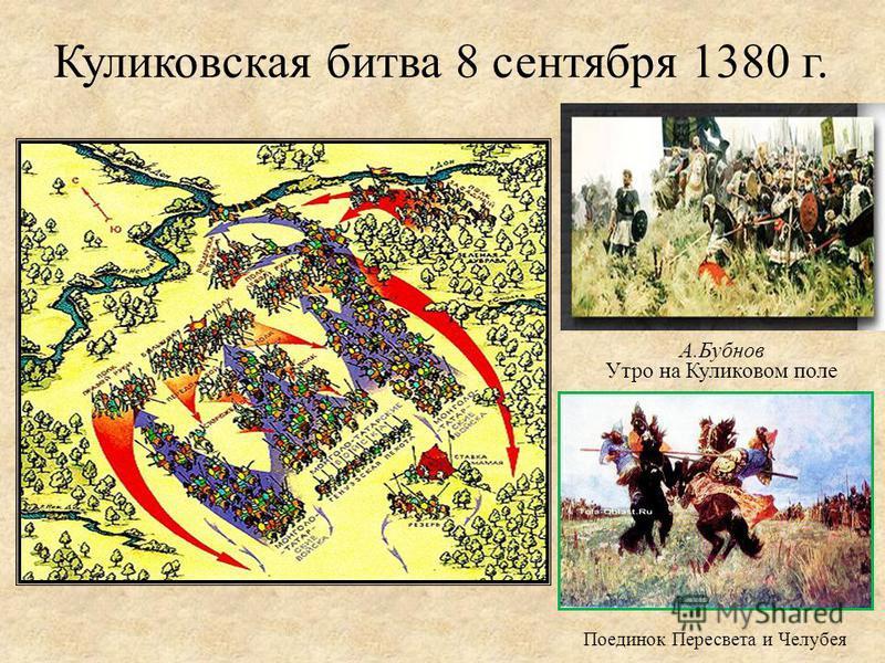 Куликовская битва 8 сентября 1380 г. А.Бубнов Утро на Куликовом поле Поединок Пересвета и Челубея
