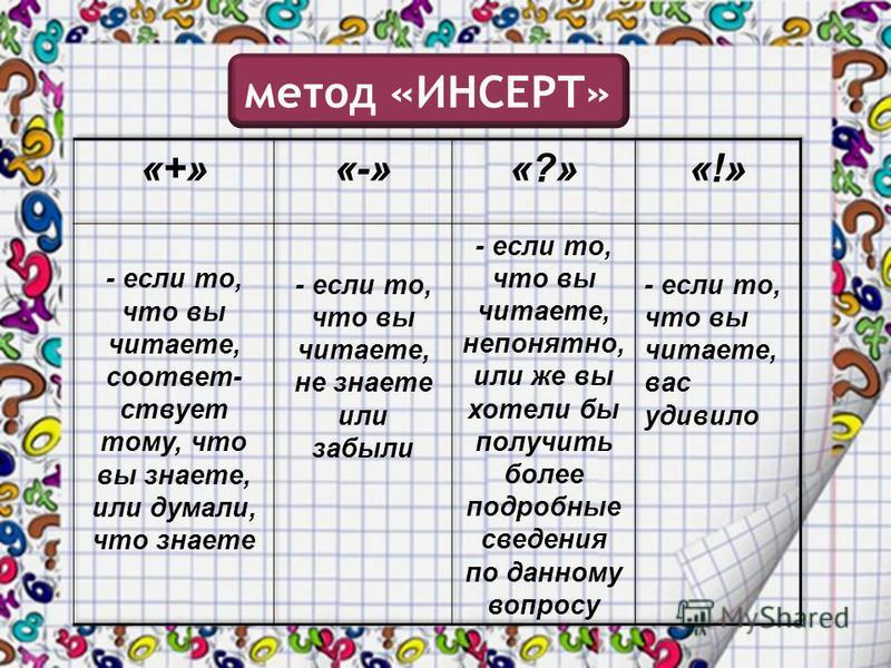 метод «ИНСЕРТ»
