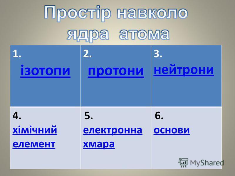 1. ізотопи 2. протони 3. нейтрони 4. хімічний елемент 5. електронна хмара 6. основи