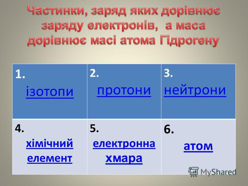 1. ізотопи 2. протони 3. нейтрони 4. хімічний елемент 5. електронна хмара 6. атом