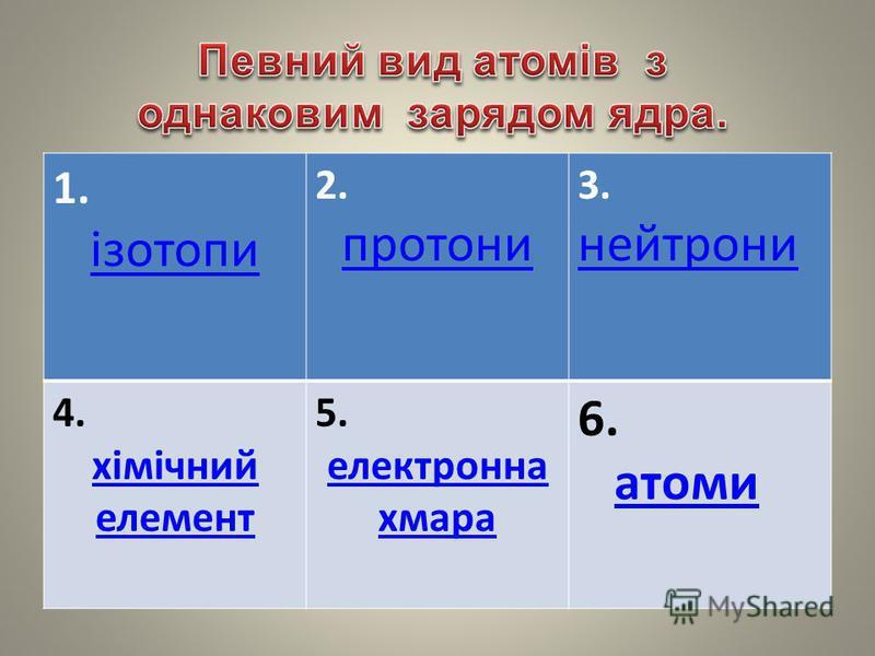 1. ізотопи 2. протони 3. нейтрони 4. хімічний елемент 5. електронна хмара 6. атоми
