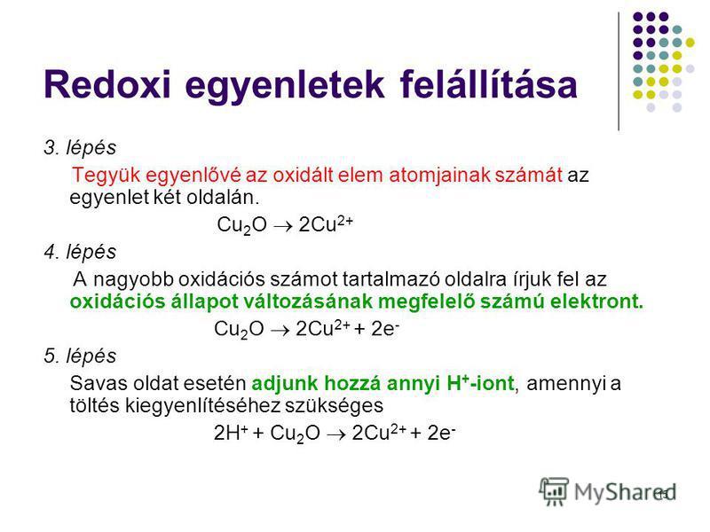 15 Redoxi egyenletek felállítása 3. lépés Tegyük egyenlővé az oxidált elem atomjainak számát az egyenlet két oldalán. Cu 2 O 2Cu 2+ 4. lépés A nagyobb oxidációs számot tartalmazó oldalra írjuk fel az oxidációs állapot változásának megfelelő számú ele